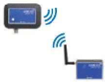 Wireless network system - Link920