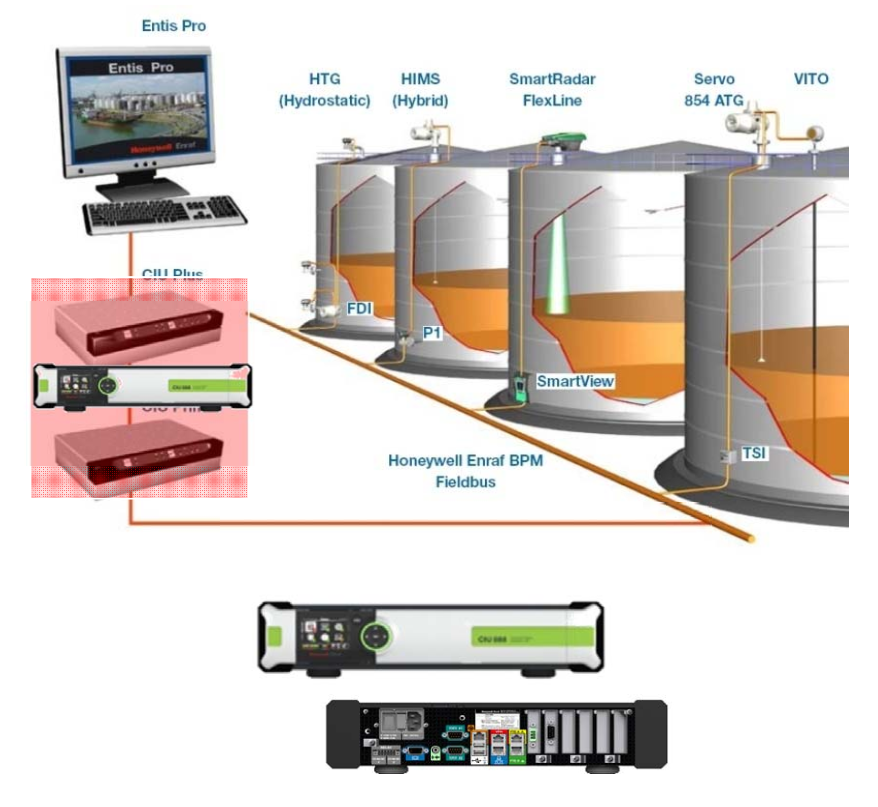 TAPETCO - Upgrade for Entis Pro System